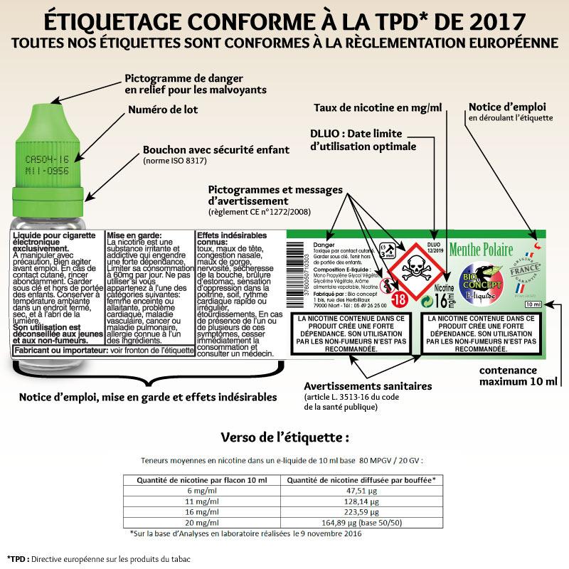 eliquide tpd ready bioconcept