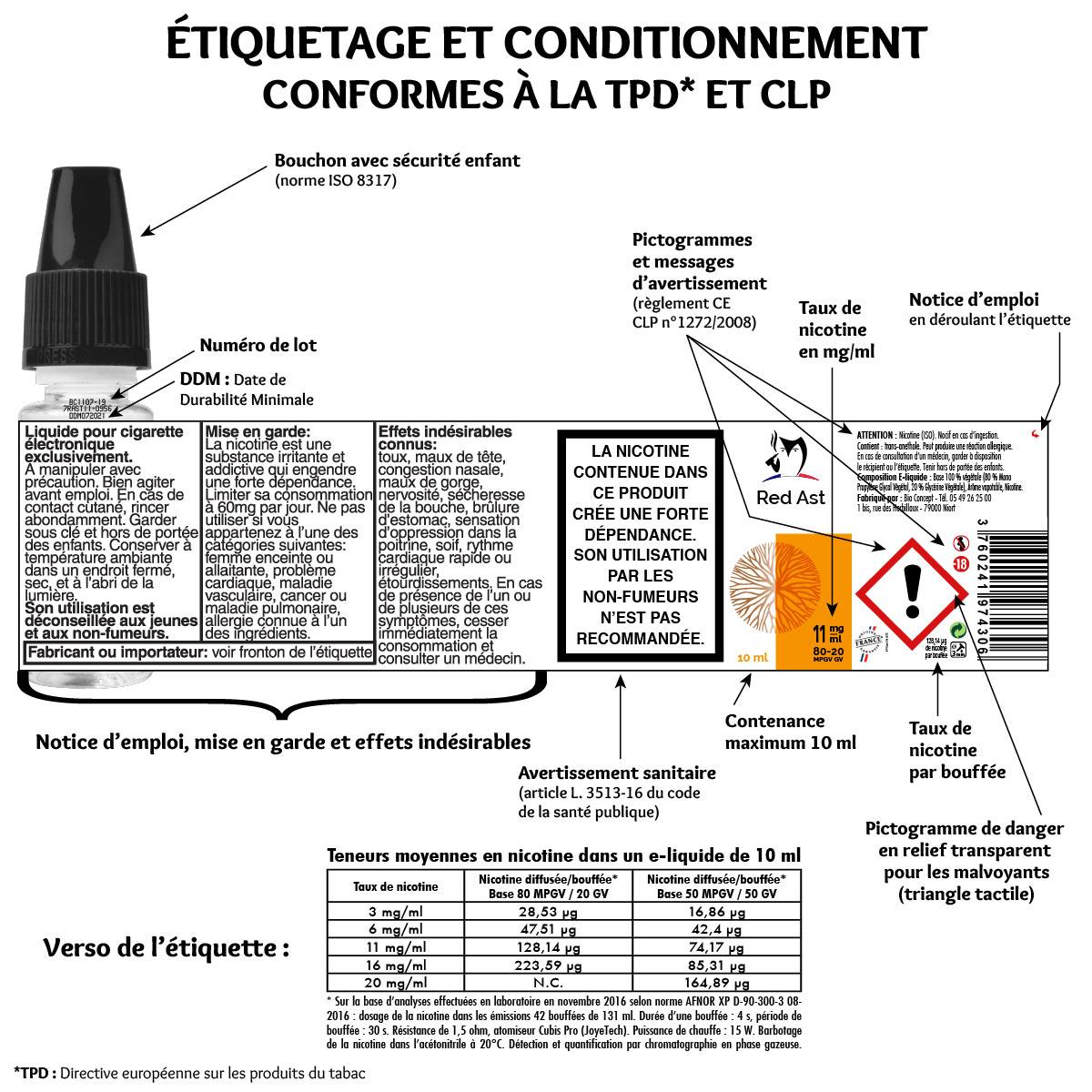 tpd ready eliquides français bioconcept